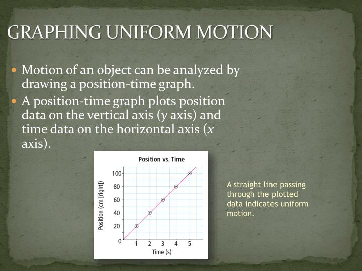 GRAPHING UNIFORM MOTION