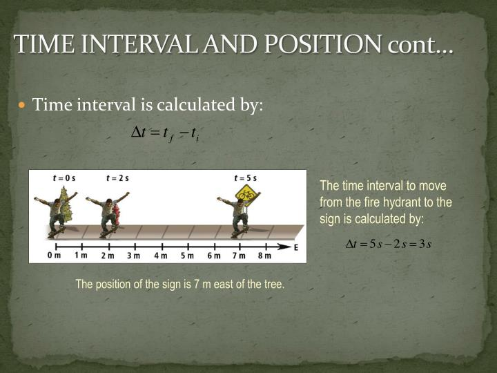 TIME INTERVAL AND POSITION cont…