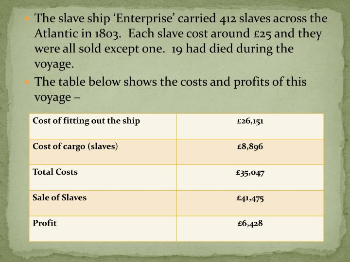 The slave ship 'Enterprise' carried 412 slaves across the Atlantic in 1803.  Each slave cost around £25 and they were all sold except one.  19 had died during the voyage.