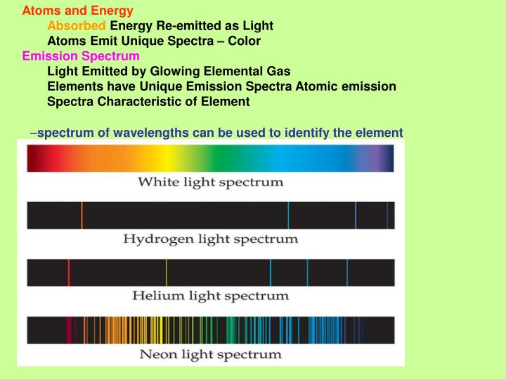 Atoms and Energy