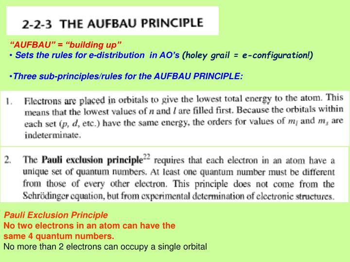 """AUFBAU"" = ""building up"""