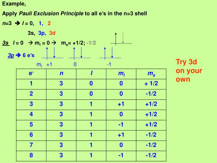 Example,