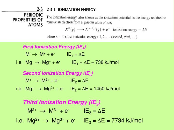 First Ionization Energy (IE