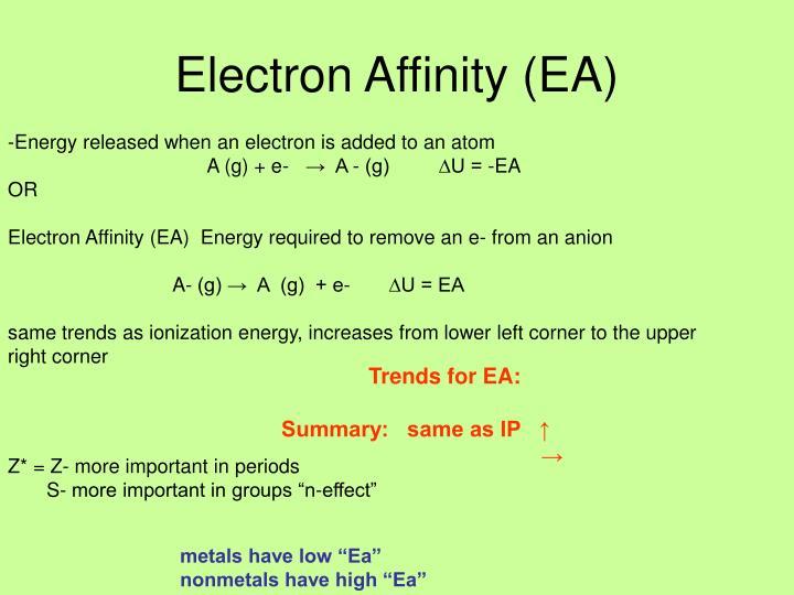 Electron Affinity (