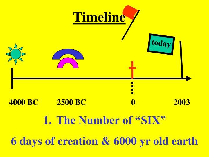 4000 BC         2500 BC