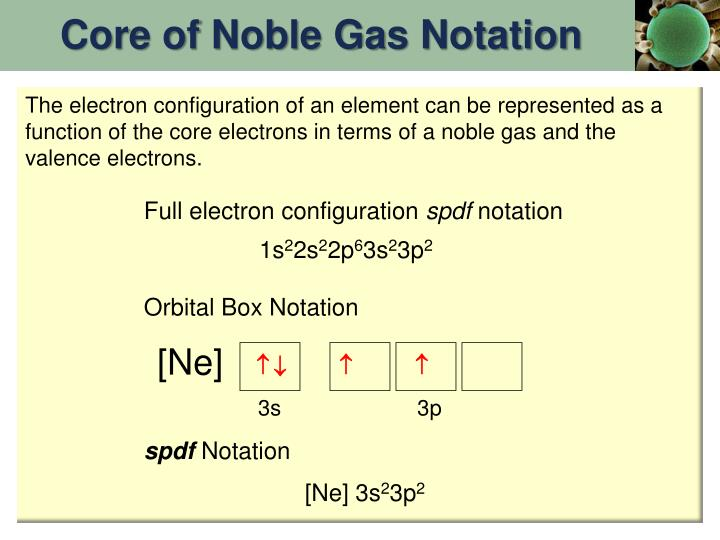 Core of Noble Gas Notation