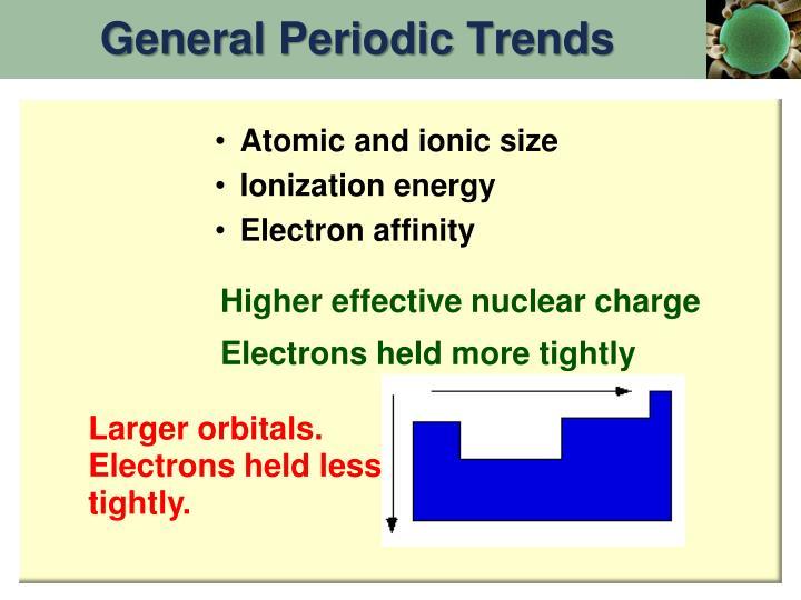 General Periodic Trends