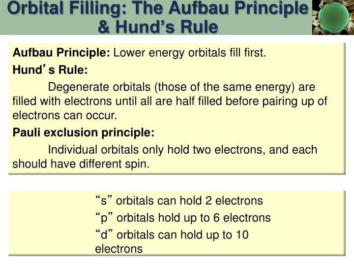Orbital Filling: The Aufbau Principle &