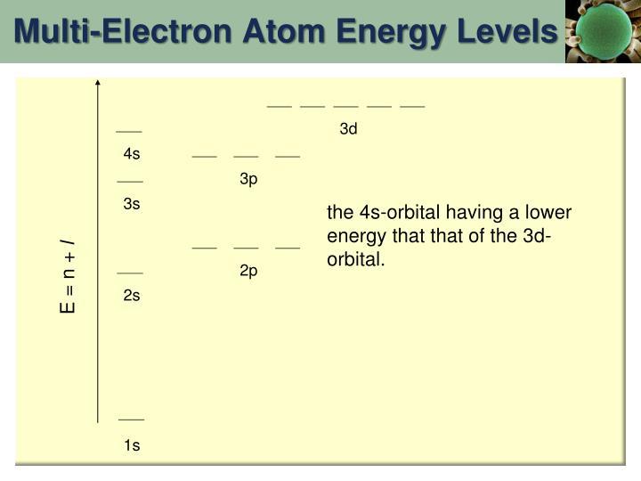 Multi-Electron Atom Energy Levels