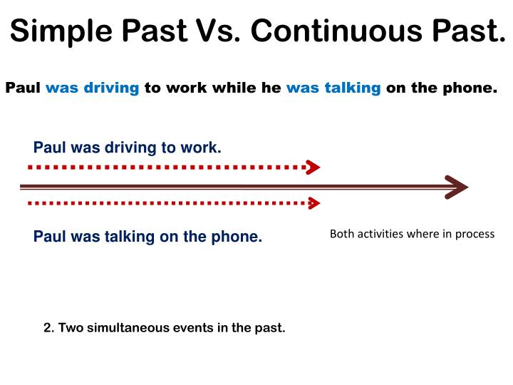 Simple Past Vs. Continuous Past.