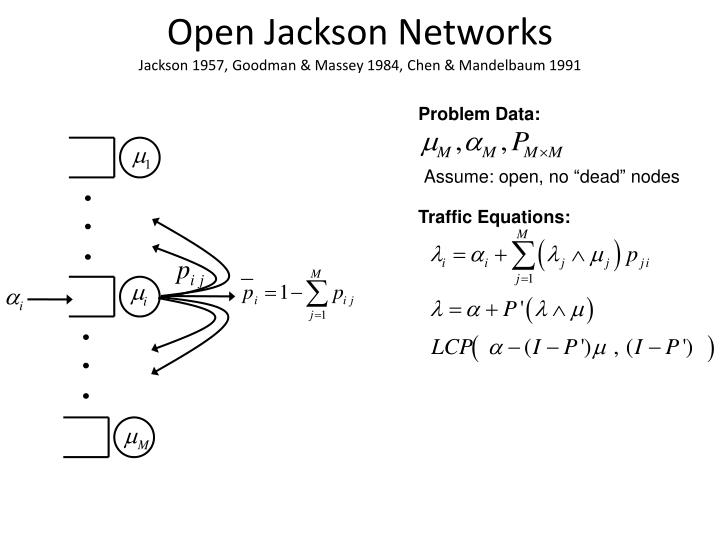 Open Jackson Networks