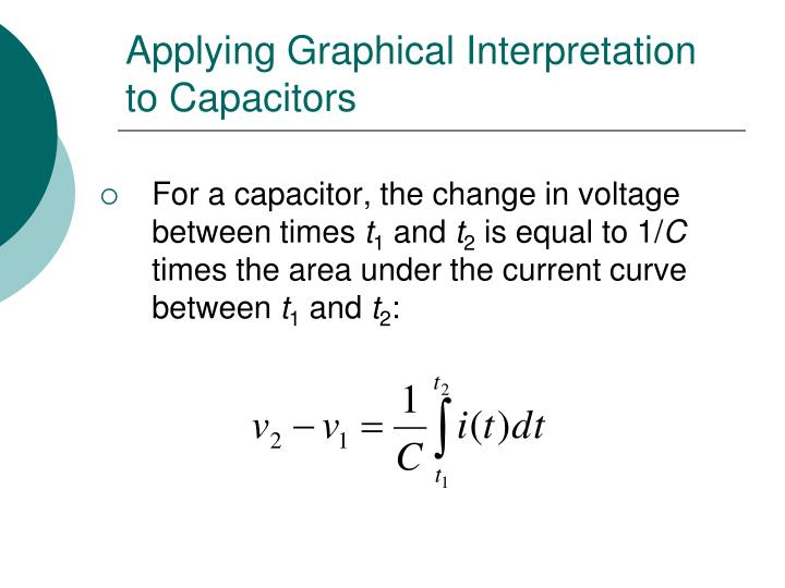 Applying Graphical Interpretation to Capacitors