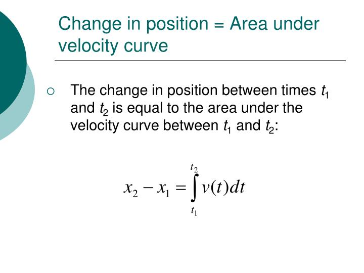 Change in position = Area under velocity curve