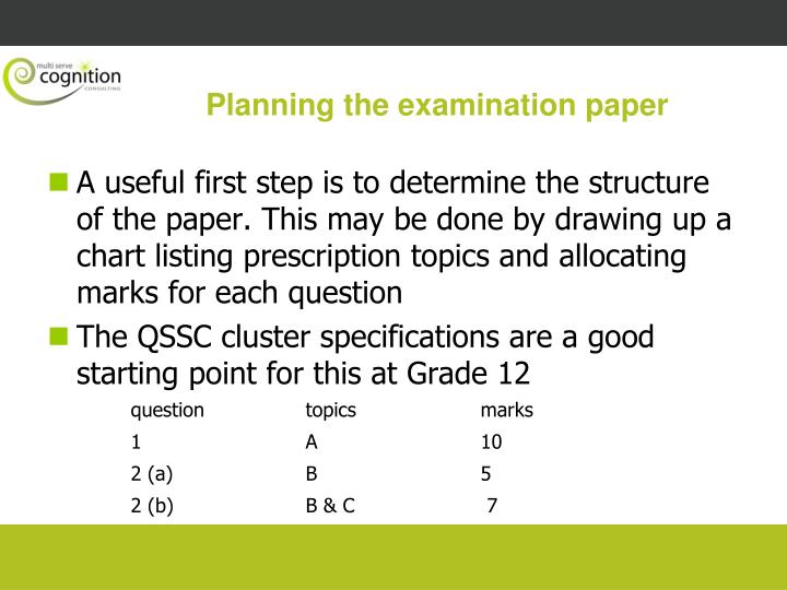 Planning the examination paper