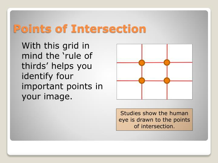 Points of Intersection