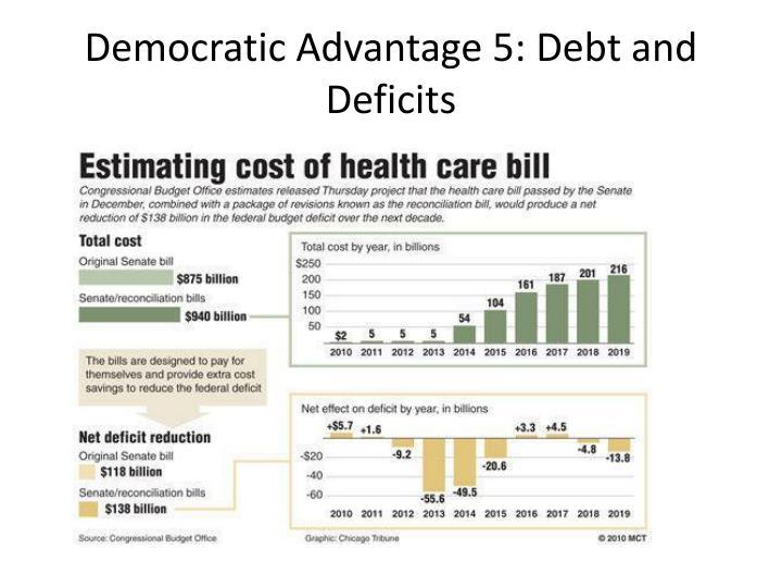 Democratic Advantage 5: Debt and Deficits