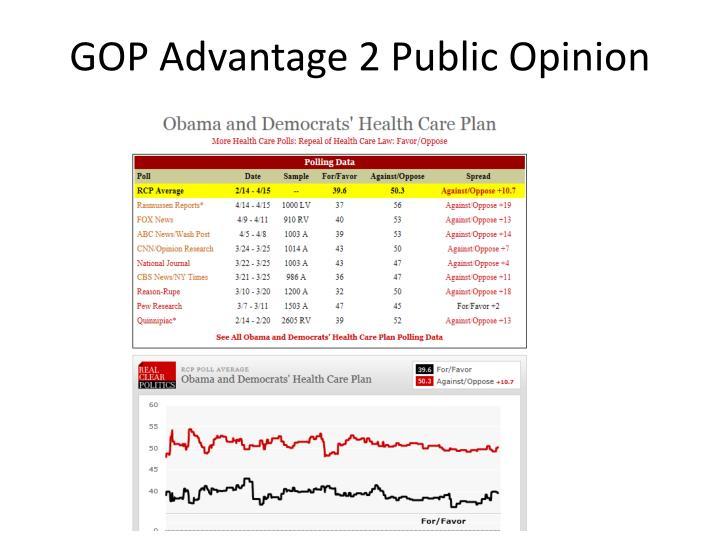 GOP Advantage 2 Public Opinion