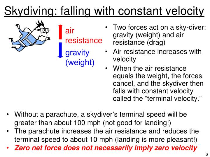 Skydiving: falling with constant velocity