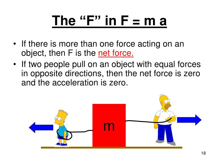 """The """"F"""" in F = m a"""