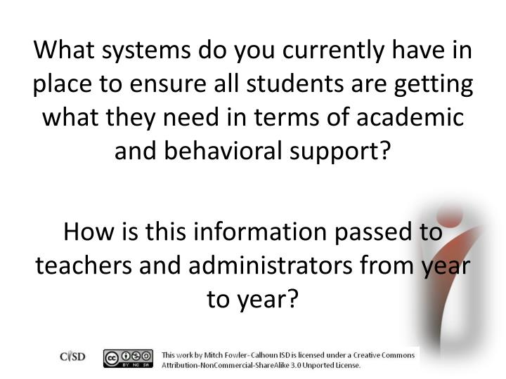 What systems do you currently have in place to ensure all students are getting what they need in terms of academic and behavioral support?