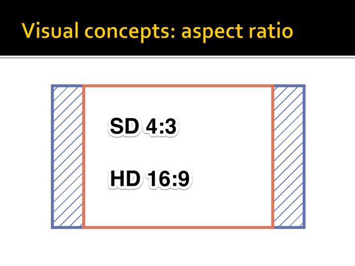 Visual concepts: aspect ratio