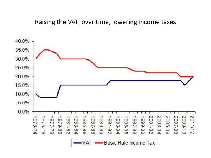 Raising the VAT; over time, lowering income taxes