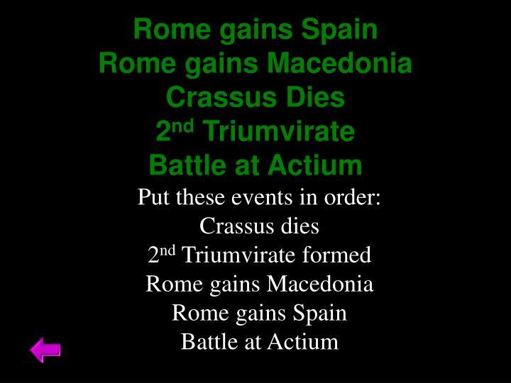 Rome gains Spain