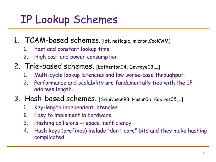 IP Lookup Schemes