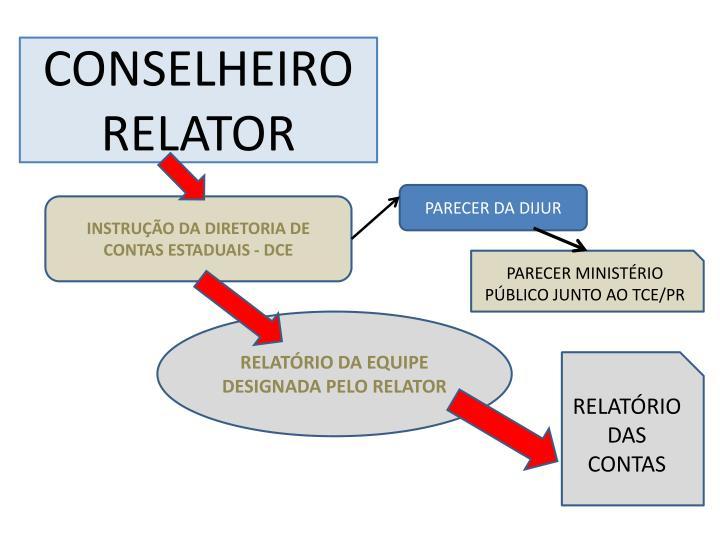 CONSELHEIRO RELATOR
