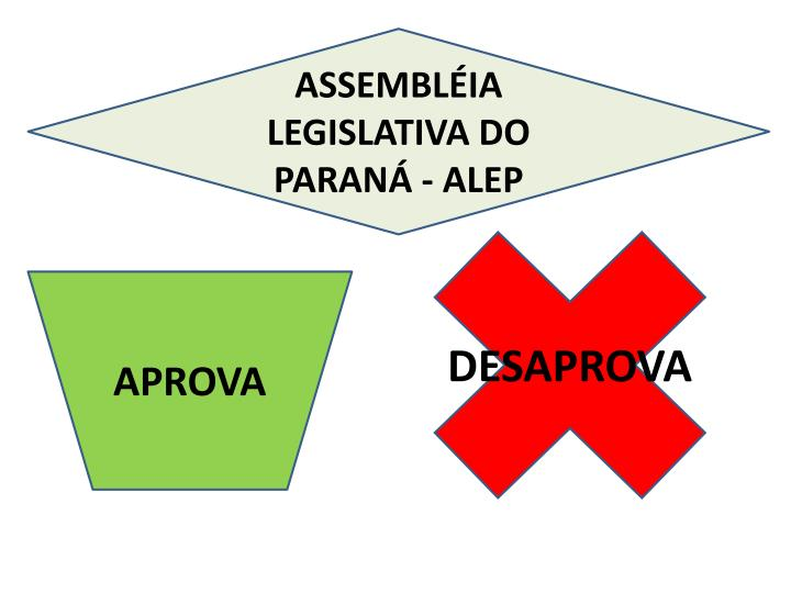 ASSEMBLÉIA LEGISLATIVA DO PARANÁ - ALEP