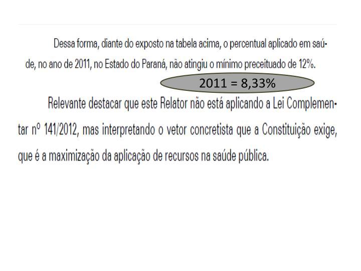 2011 = 8,33%