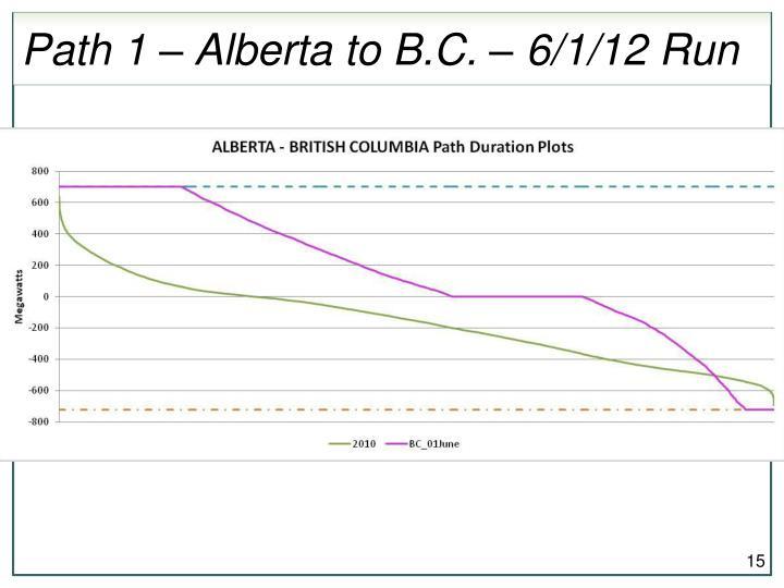 Path 1 – Alberta to B.C. – 6/1/12 Run