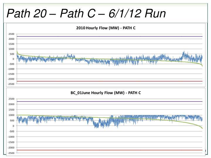 Path 20 – Path C – 6/1/12 Run