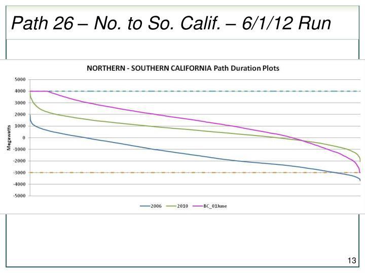 Path 26 – No. to So. Calif. – 6/1/12 Run