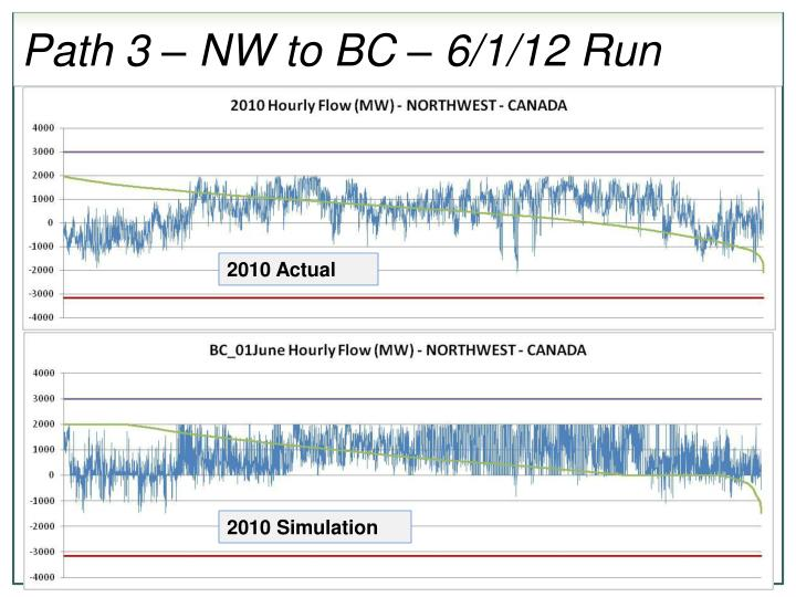 Path 3 – NW to BC – 6/1/12 Run