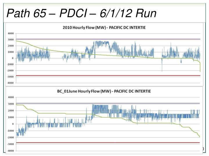 Path 65 – PDCI – 6/1/12 Run