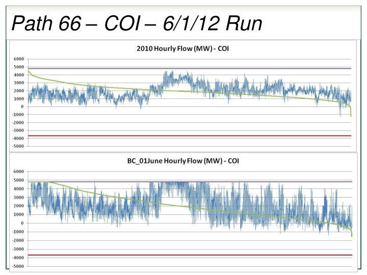 Path 66 – COI – 6/1/12 Run