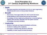 core principles of a 21 st century engineering workforce
