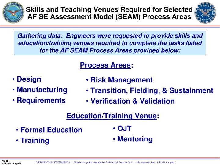 Skills and Teaching Venues Required for Selected AF SE Assessment Model (SEAM) Process Areas