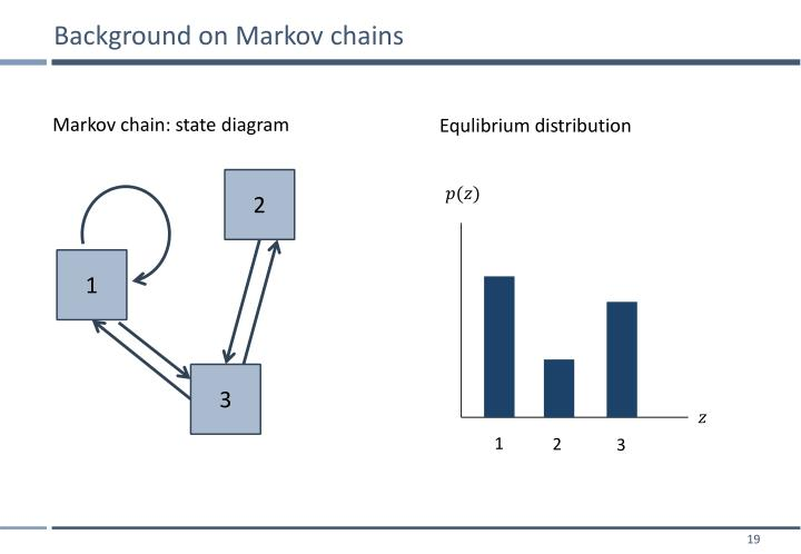 Background on Markov chains