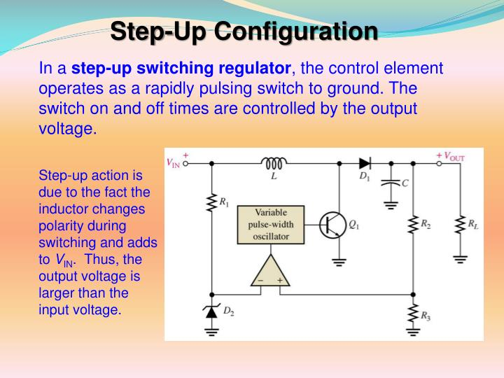 Step-Up Configuration