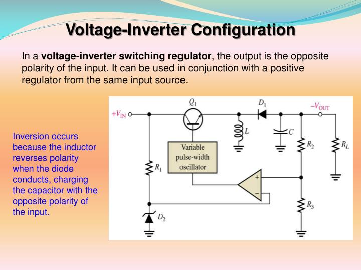 Voltage-Inverter Configuration