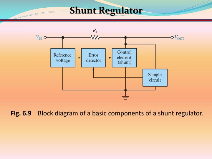 Shunt Regulator