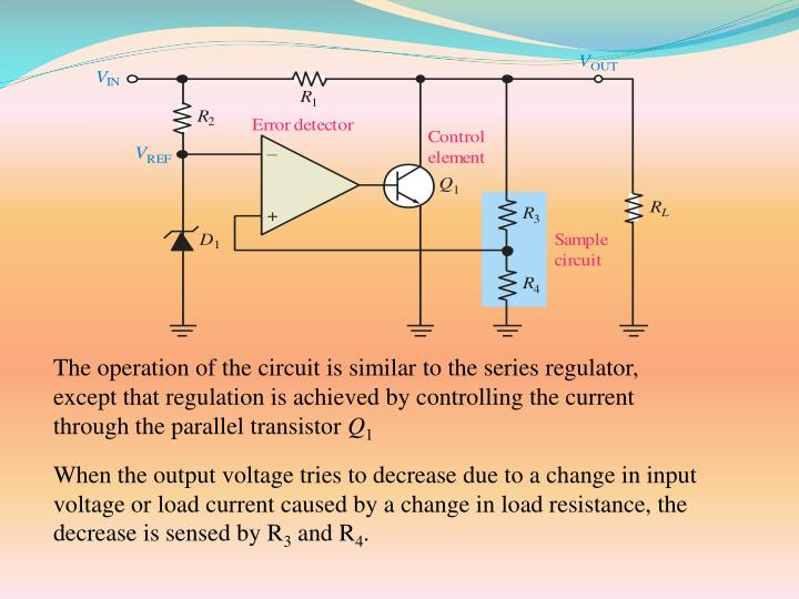 The operation of the circuit is similar to the series regulator, except that regulation is achieved by controlling the current through the parallel transistor