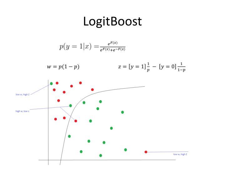 LogitBoost
