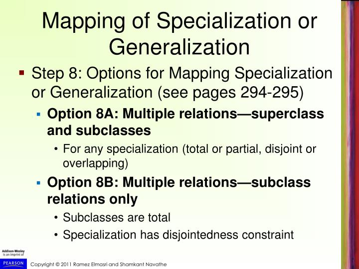 Mapping of Specialization or Generalization
