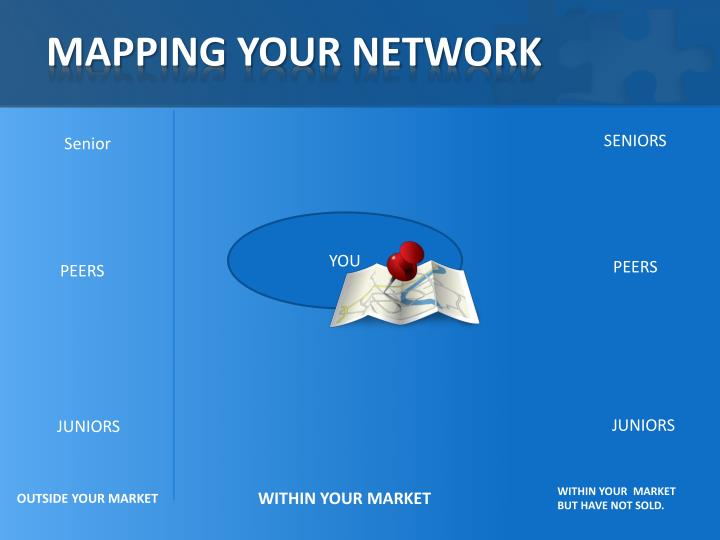MAPPING YOUR NETWORK
