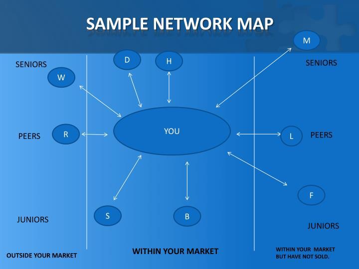 SAMPLE NETWORK MAP