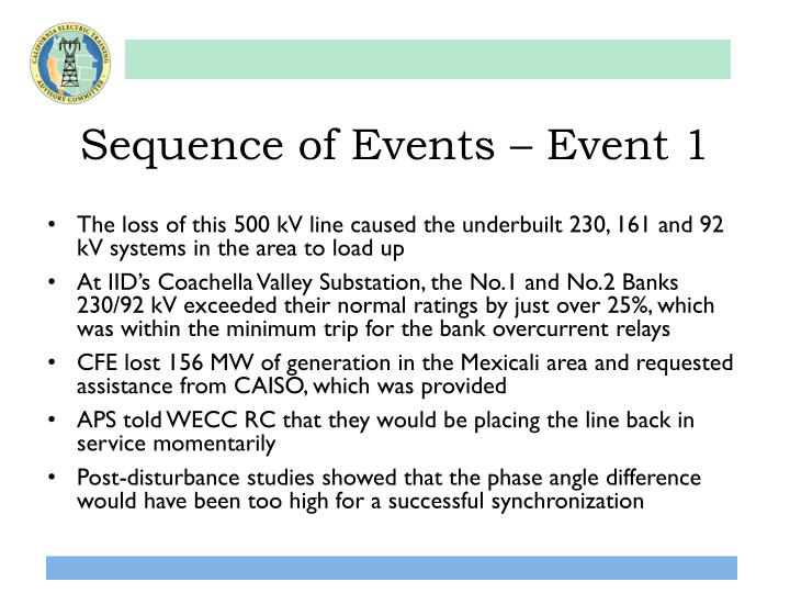 Sequence of Events – Event 1