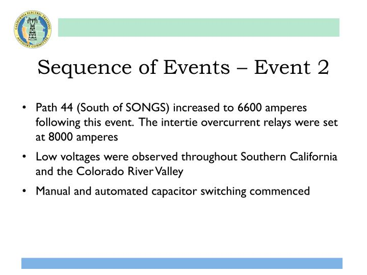 Sequence of Events – Event 2